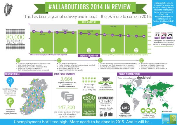 #allaboutjobs
